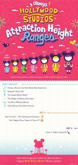 New Walt Disney World Resort Disneykids Height Requirement