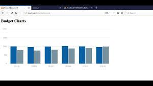 Morris Chart Json Example Morris Js With Mysql Database Data