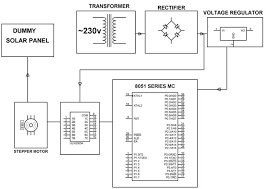 block diagram of solar charge controller by edgefxkits com jpg solar charge controller block diagram wiring diagrams 627 x 444