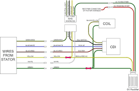 wilkinson humbucker pickups wiring diagram wiring diagram Wilkinson Wire Colours p90 pickup wiring diagram printable Basic Electrical Wiring Diagrams
