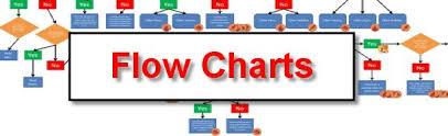 Flow Chart Title Build Better Flowcharts Than Everyone Else Landmaninsider Com