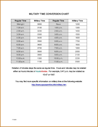 Printable Military Time Conversion Chart Time Zone