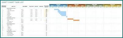 Sample Task List Template Project Management Free Customizable Project Task List Template 263