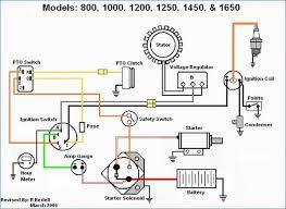 cub cadet 1650 wiring harness wiring diagram autovehicle cub cadet 1650 wiring harness data diagram schematiccub cadet 1650 wiring harness wiring diagram toolbox cub