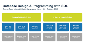 Database Design And Programming Database Design And Programming With Sql Course