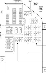 300m fuse box wiring diagram 2000 Chrysler Concorde Interior at 2000 Chrysler Concorde Fuse Box Diagram