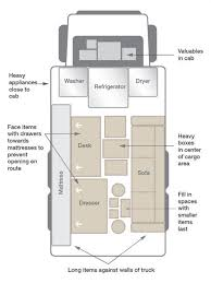 moving washer and dryer. Depending On How Much You\u0027re Moving, Placement Of Your Washer And Dryer In The Moving Truck Can Be Crucial. Sure To Factor Distance Complexity