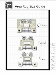 amazing decoration what size rug for living room sugar cube interior basics area rug size guide