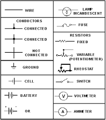 direct current symbol. symbols commonly used in electricity - rf cafe direct current symbol m