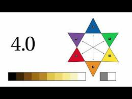 Framesi Framcolor Color Chart Framesi Framcolor 2001 How To Read Color Codes