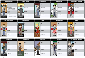 Pin By Storyboard That On Teacher Guides The Outsiders