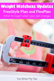 check out our guide to the new weight watchers freestyle plan or flexplan learn all