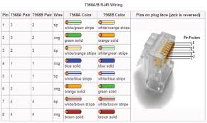 hdmi and vga cables 2015 t568a and t568b patch cable wiring diagram