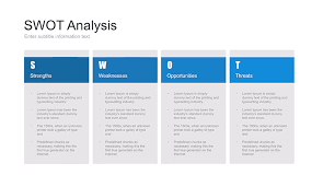Swot Analysis Template Google Docs