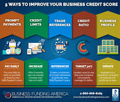 fix credit score fast. Beautiful Fix 5 Ways To Improve Your Business Credit With How Score Fast On Fix O