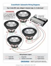 4 Gauge Wire Rating Nice 4 Channel Wiring Diagram
