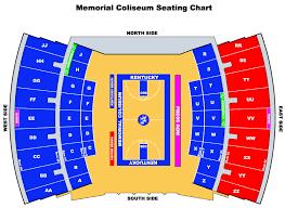 Memorial Coliseum End Stage Clean Memorial Coliseum Kentucky