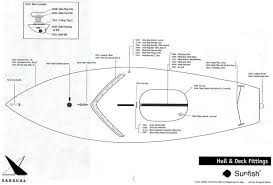 palfinger boom diagram schematic all about repair and wiring palfinger boom diagram schematic boom vane diagram boom fittings moreover sailboat rigging diagram further laser