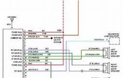 radio wiring diagram for a dodge ram radio radio wiring diagram for a 1996 dodge ram 1500 printable image on radio wiring diagram for