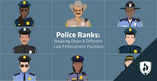 Police Ranks Breaking Down 8 Different Law Enforcement