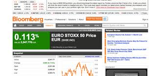 Real Time Stock Quotes Interesting 48 Top Places To Get Real Time Stock Quotes And Market News