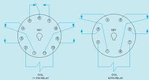 11 pin relay socket wiring diagram somurich com omron 11 pin relay wiring diagram 11 pin relay socket wiring diagram best octal pole relay wiring diagram ideas electrical