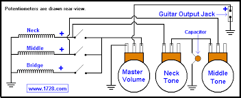 wiring diagram for a guitar wiring wiring diagrams online guitar wiring site