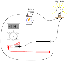 basic ammeter use basic electricity worksheets basic ammeter use
