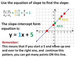 what is the definition of slope intercept form 5 3 slope intercept form parent graph simplest function of a