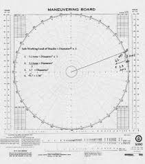 Shackle Weight Chart Determining Shackle Size Crawford Nautical