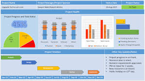 Project Status Reporting Project Status Report Template Free Downloads 14 Samples Work