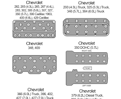Infographic: Cylinder Head Torque Sequences and Installation Tips ...