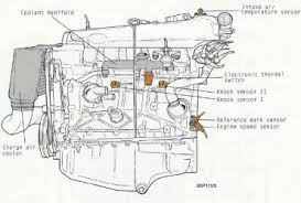 honda odyssey wiring diagram wiring diagram and hernes 1984 honda odyssey wiring diagram image about