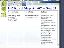 Sample Reports Human Resource Quarterly Progress Report Hr ...
