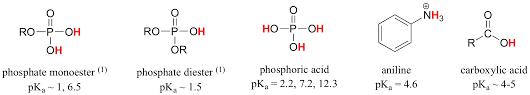 5 2 Acid Strength And Pka Chemistry Libretexts