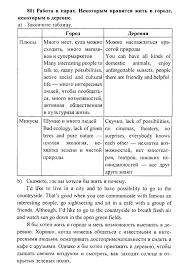 Курсовая работа титульный лист образец казахстан etomin s blog Как составить резюме на работу быстро Натуральной продукции Земельного участка на котором находится сдаваемое в аренду здание или сооружение