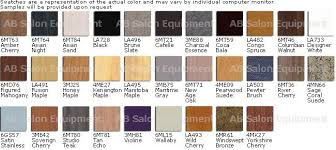 Wilsonart Color Chart Wilsonart Laminate Cabinet Color Chart Wilsonart Laminate