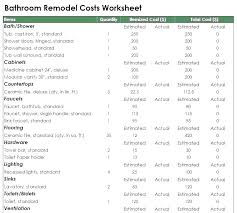 Remodel Estimating Spreadsheet Home Renovation Cost Estimator Specht Immobilienservice Info