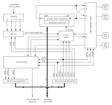 block diagram of 68hc11 wiring diagram motorola mcu wiring diagram