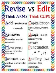 Revise And Edit Anchor Chart Revising Vs Editing Worksheets Teaching Resources Tpt