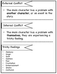 Internal And External Conflict Anchor Chart Worksheets