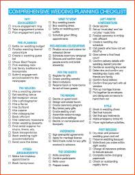 Wedding Checklist Pdf Wedding Checklist Pdfwedding Planning Checklist Worksheetsjpg 1