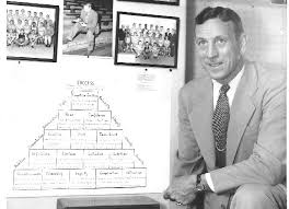 Coach Wooden's Leadership Game Plan For Success How Coach Wooden Created the Pyramid of Success Coach John Wooden 59