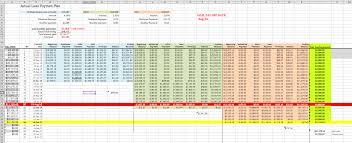 Rapid Debt Repayment Plan Rapid Debt Reduction Calculator Koziy Thelinebreaker Co