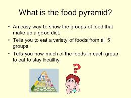 Pyramid Ppt What Is The Food Pyramid Ppt Video Online Download
