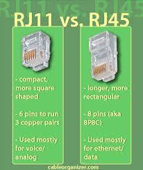 rj45 ethernet jack wiring diagram on rj45 images free download Network Socket Wiring Diagram rj45 ethernet jack wiring diagram 11 ethernet to phone line rj45 socket wiring network wall socket wiring diagram