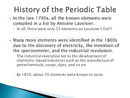 Development of the Modern Periodic Table & Classification of the ...