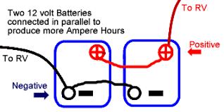 rv dual battery wiring diagram wiring diagram rv batteries wiring diagrams rv dual battery wiring diagram