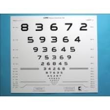 Logmar Visual Acuity Chart Lvrc Numbers Lvrc Distance Logmar Visual Acuity Chart Lvrcdn