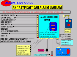 alarm wiring diagrams for cars photo album   diagramscar alarm system wiring diagram car alarms prime security